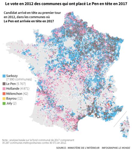 Les communes qui ont mis MarineLe Pen en tête en 2017 ont majoritairement voté pour Nicolas Sarkozy en 2012.Elles sont principalement situées dans la partie est de la France, avec une forte concentration dans le sud-est, sur les pourtours du bassin parisien et dans le Grand Est.