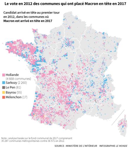 Emmanuel Macron sort vainqueur dans de nombreuses communes qui ont placé François Hollande en tête en 2012. Celles-ci sont essentiellement situées à l'ouest d'un axe Caen-Montpellier, à l'exception du pourtour méditerranéen.
