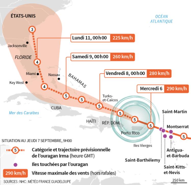 Sa traversée destructrice des Caraïbes a commencé le 6 septembre, avec des rafales de 300 km/h et des vagues de 12 mètres.